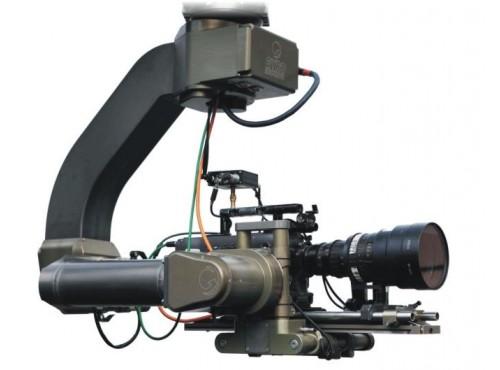 Gyro Head G2 System